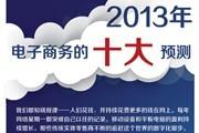 2013年电子商务的十大预测