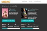为写作者众筹,社会化出版企业Wattpad发布众筹平台Fan Funding
