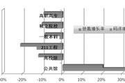 2013年上半年中文图书馆配市场风向标