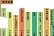 新京报书评周刊十年最为关注的十大话题