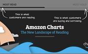 美国亚马逊以海量读者数据为支撑推出周度畅销书榜单