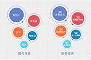"""京东2019阅读报告:为""""能力""""为""""生活""""为""""下一代""""成阅读新趋势"""