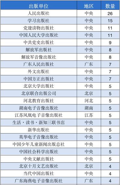 广东人民出版社七月主题书单,主题佳作巡礼