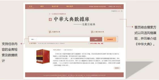海量文献 ,精准查阅—— 广西师大社《中华大典·文献目录典数据库》正式上线