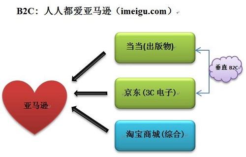 音像_收入证明模板_音像制品收入